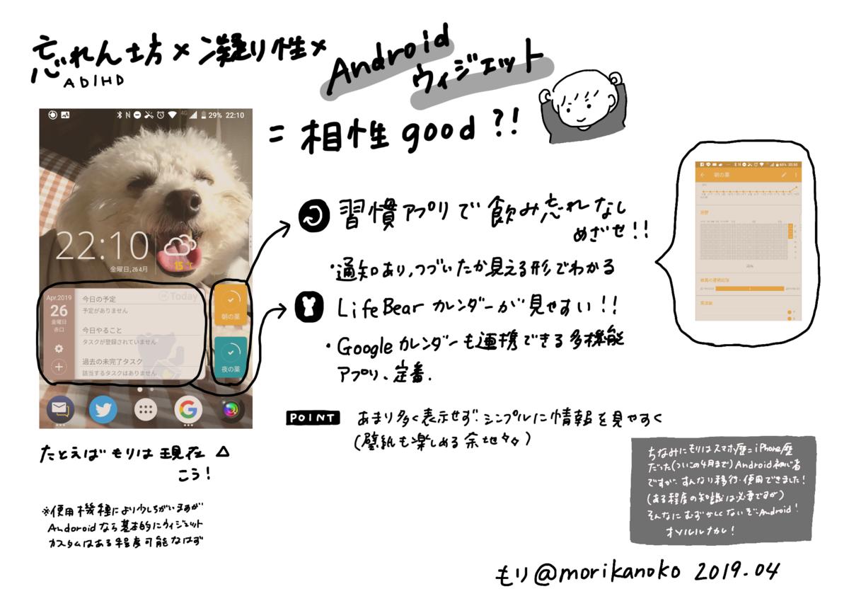 f:id:kanokomori:20190426235420p:plain