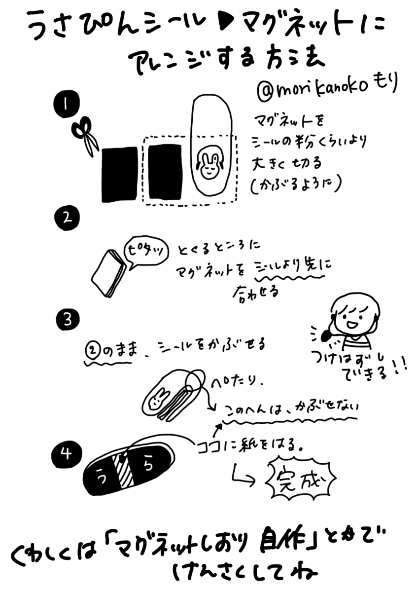 f:id:kanokomori:20190601085157p:plain