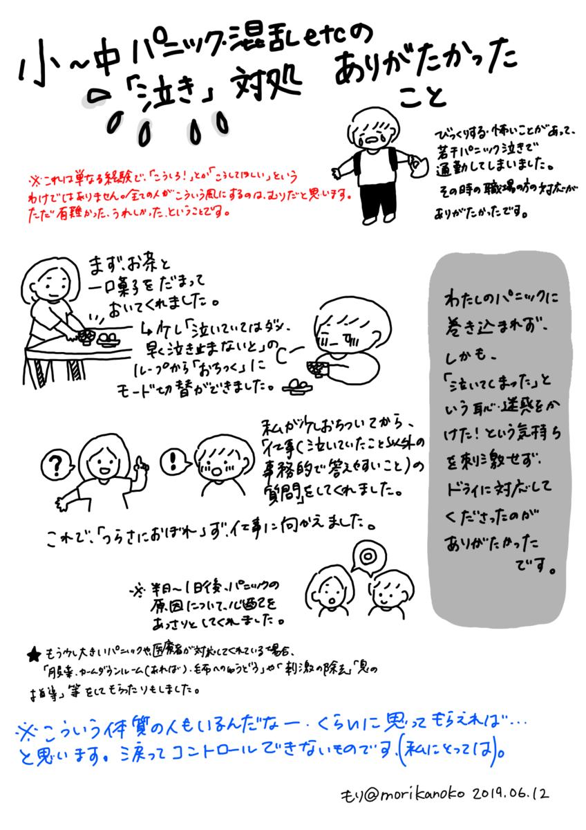 f:id:kanokomori:20190612214535p:plain