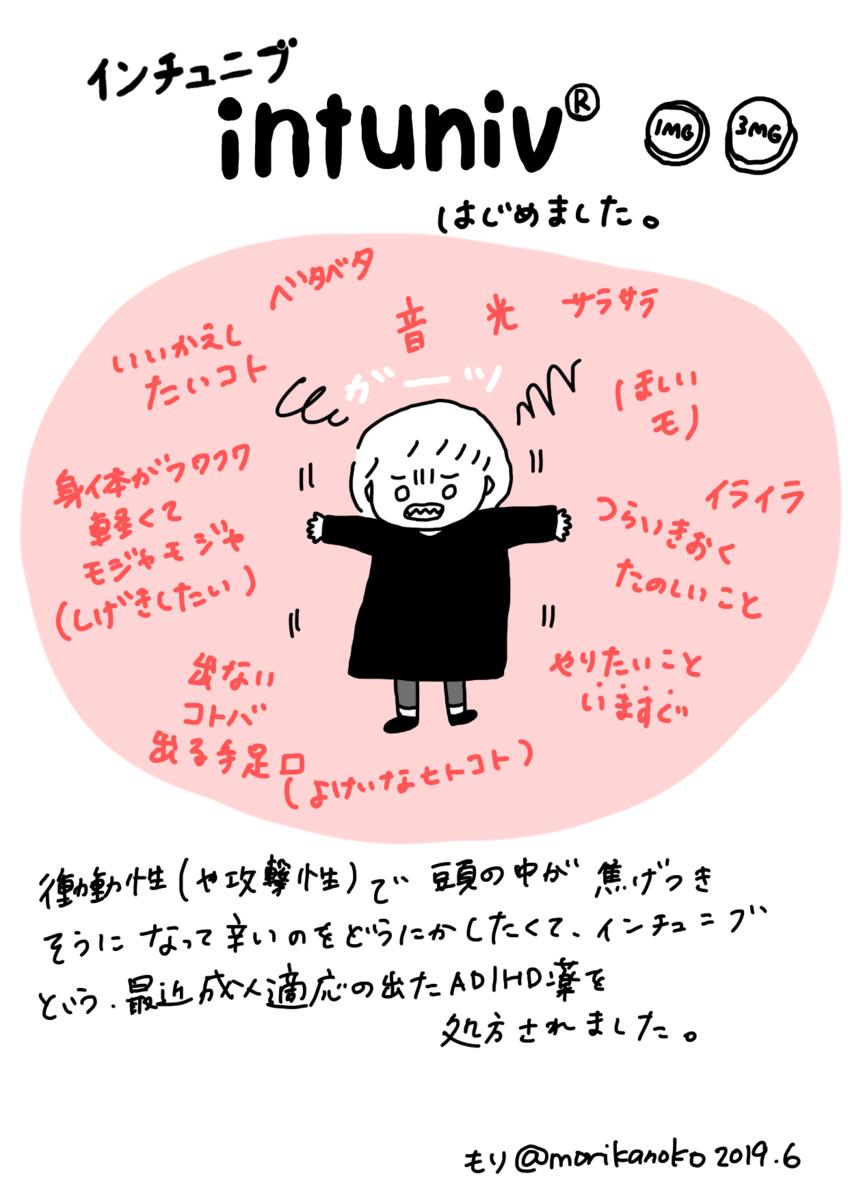 f:id:kanokomori:20190629100636p:plain