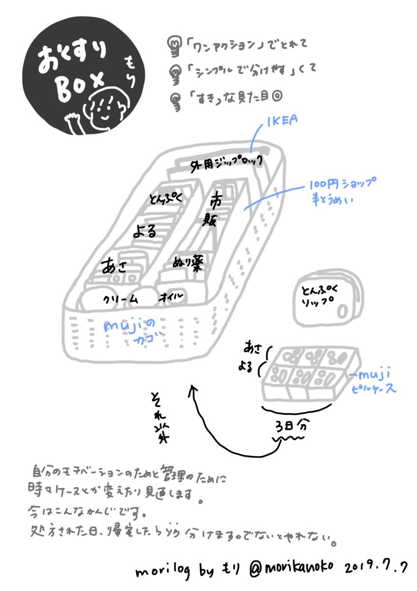 f:id:kanokomori:20190707145628p:plain
