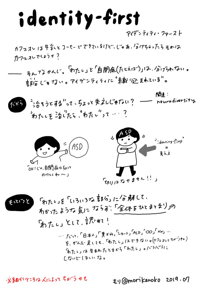f:id:kanokomori:20190726173217p:plain
