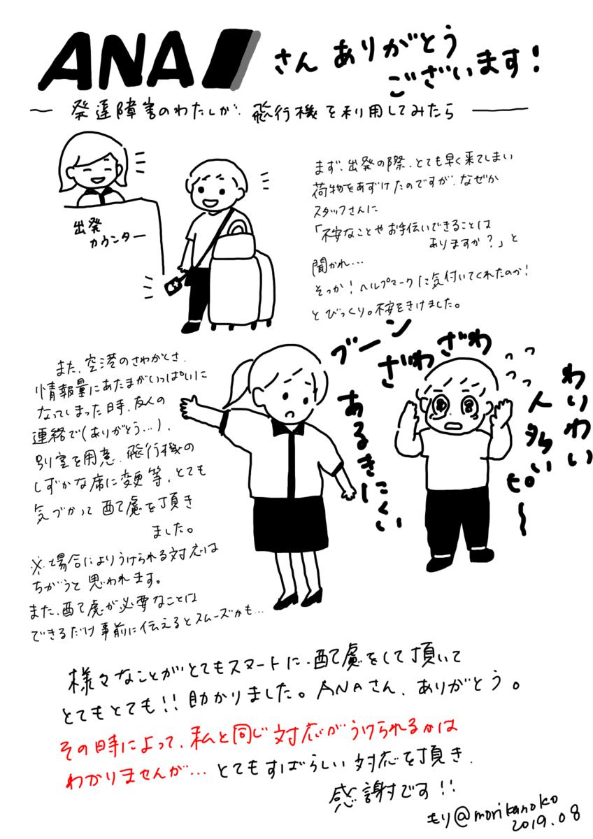 f:id:kanokomori:20190802164000p:plain