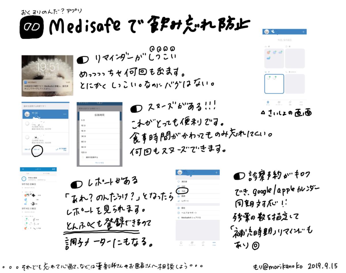 f:id:kanokomori:20190915154148p:plain
