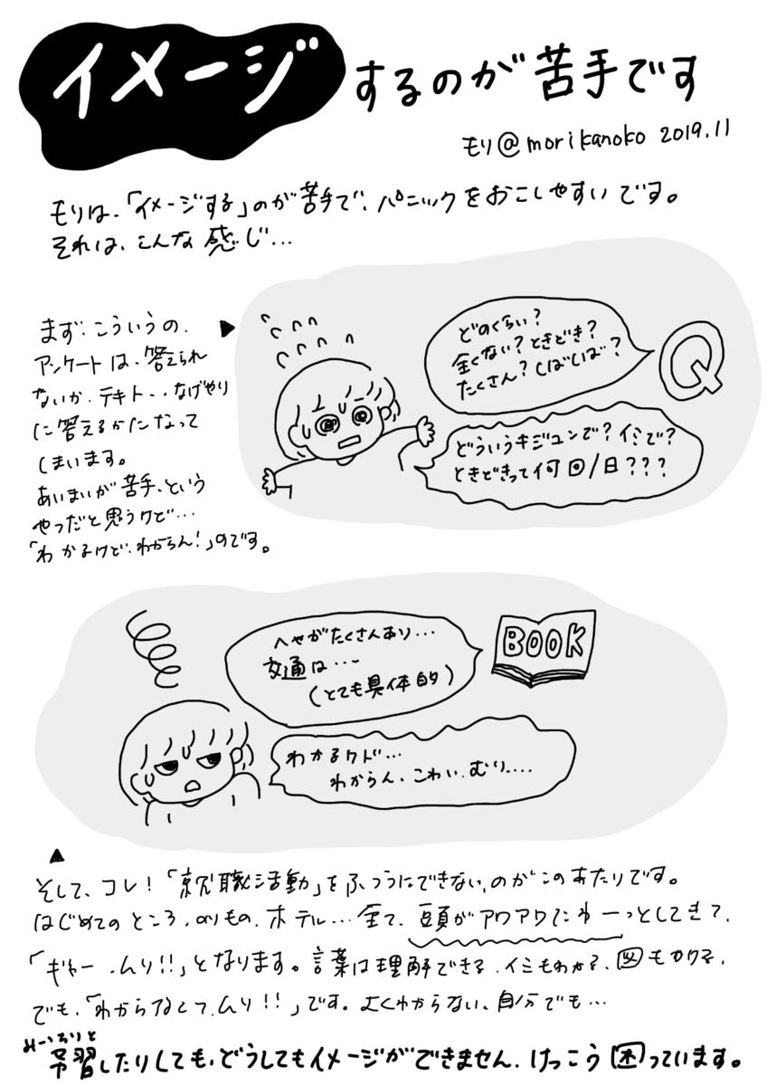 f:id:kanokomori:20191123145537p:plain