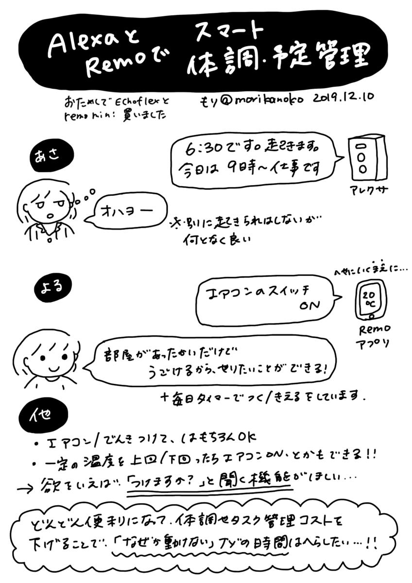 f:id:kanokomori:20191210212527p:plain