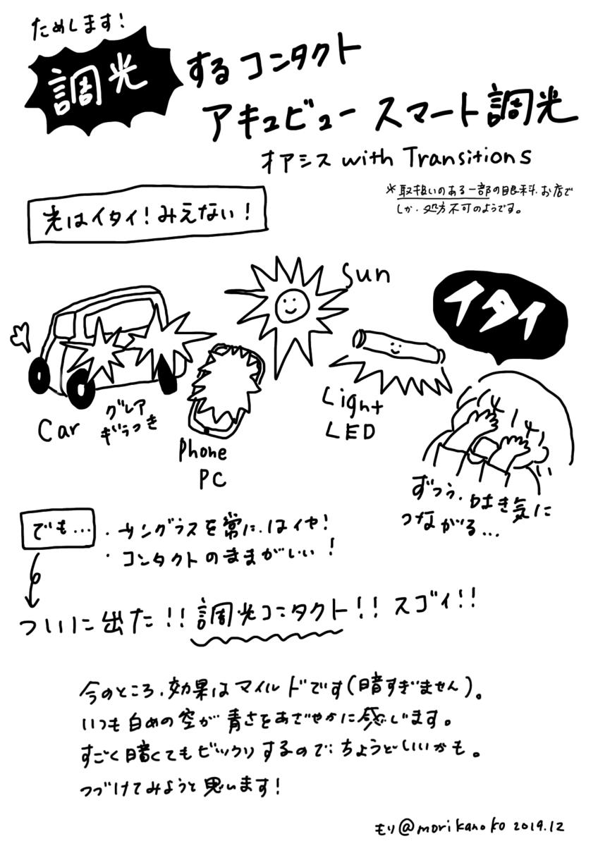f:id:kanokomori:20191213082248p:plain