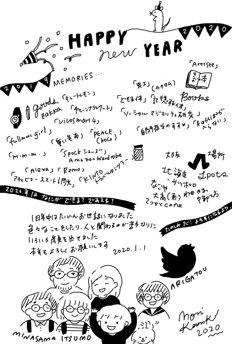f:id:kanokomori:20200101175334p:plain