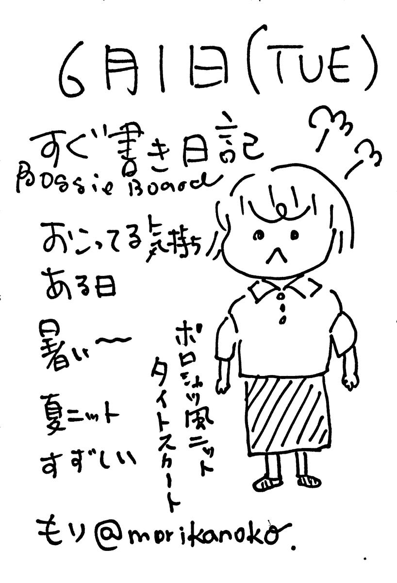 f:id:kanokomori:20210606084740j:plain
