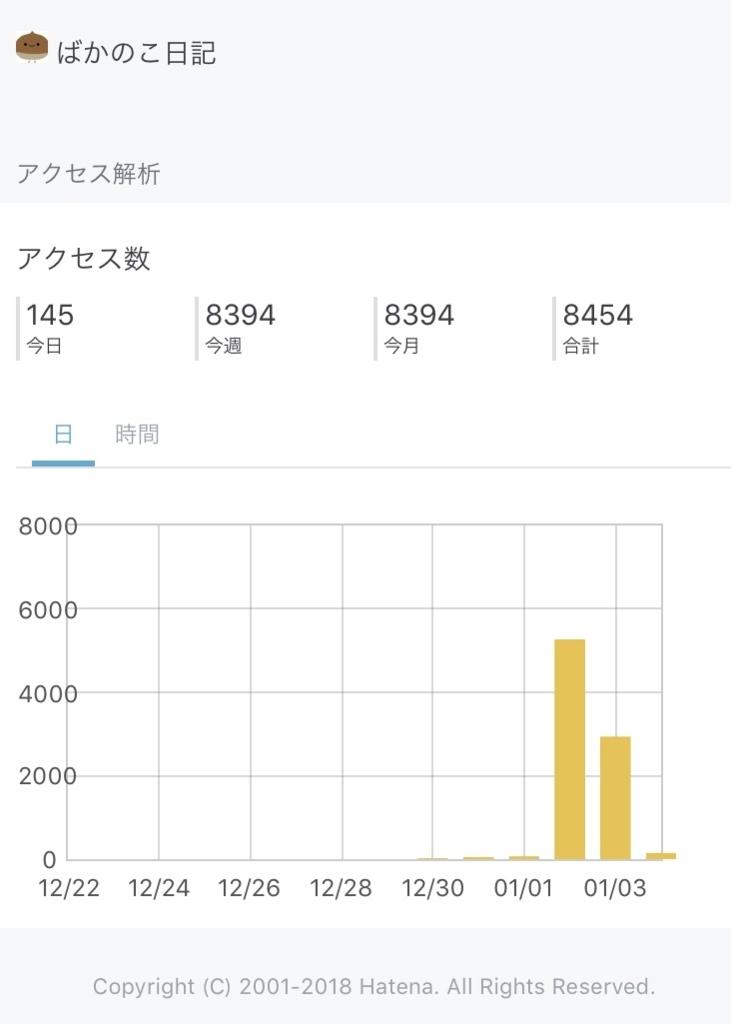 f:id:kanokoo:20180104125101j:plain