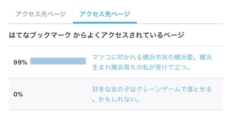 f:id:kanokoo:20180104191525j:plain