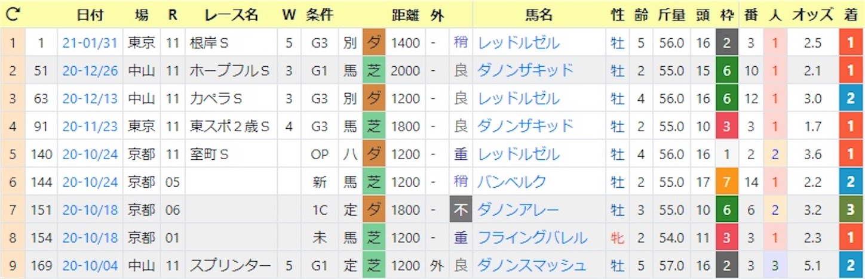 f:id:kanomiSaku:20210215153248j:image