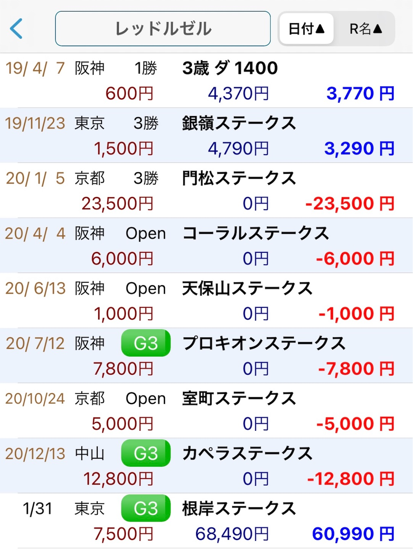 f:id:kanomiSaku:20210215155024j:image