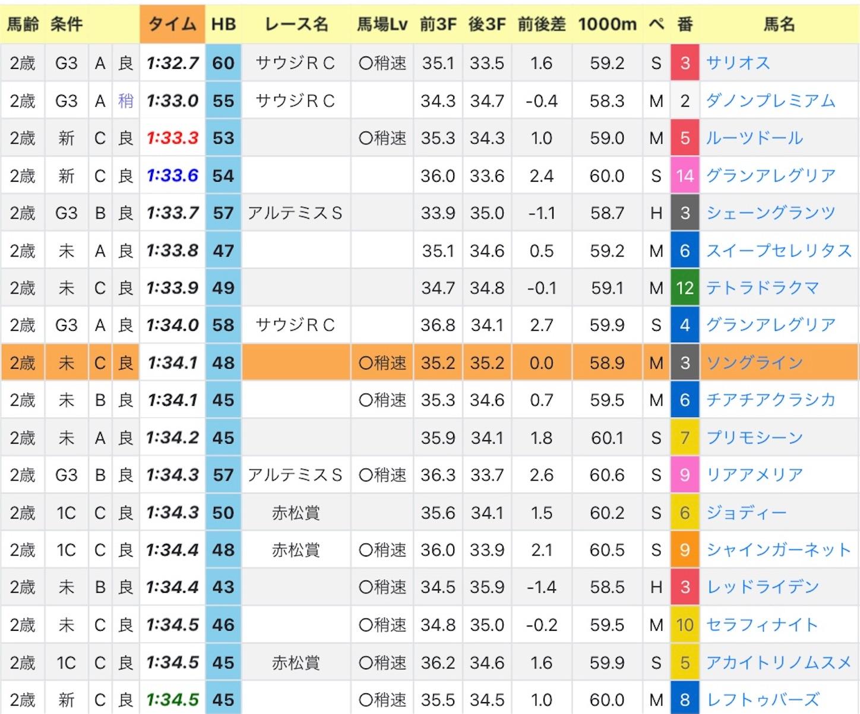f:id:kanomiSaku:20210410173450j:image