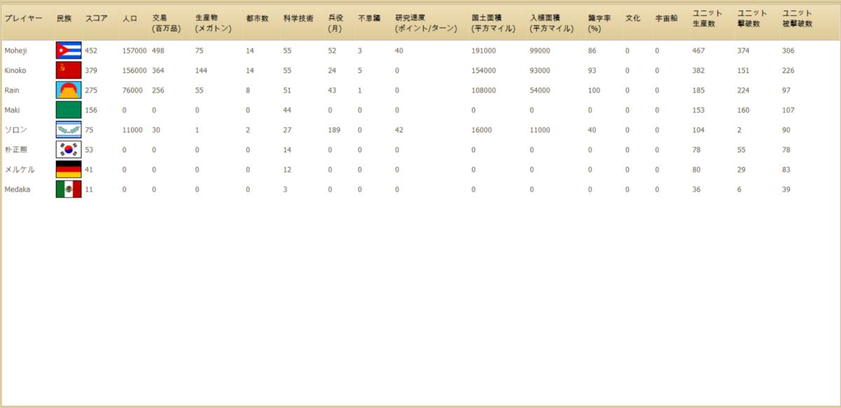 f:id:kanon5840:20201017121610p:plain