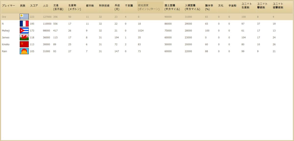 f:id:kanon5840:20210509083819p:plain