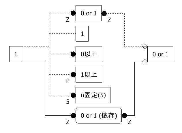 f:id:kanonji:20100222153554p:image