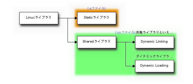 f:id:kanonji:20120811144534p:image