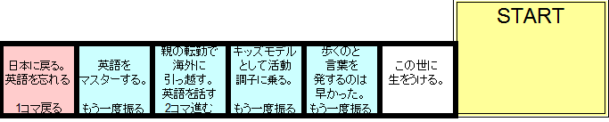 人生のすごろくSTEP3