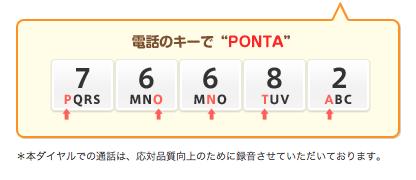 Pontaの語呂合わせ解説