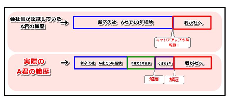 f:id:kanos321:20180419004725p:plain