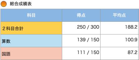 f:id:kanouk:20160312000654p:plain