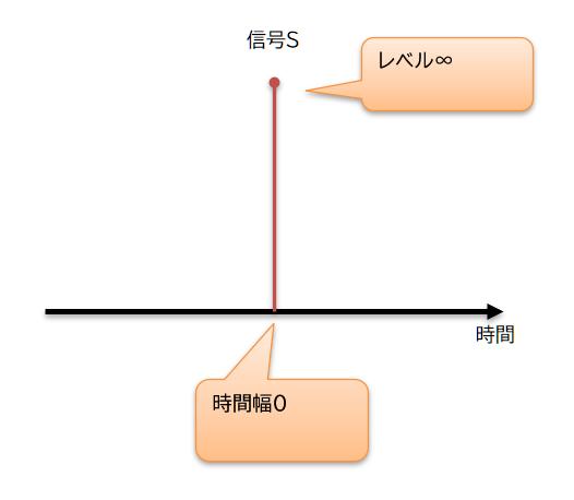 f:id:kanpyo:20210222165601p:plain