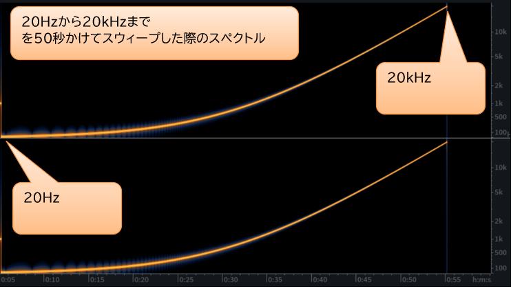 f:id:kanpyo:20210222170408p:plain