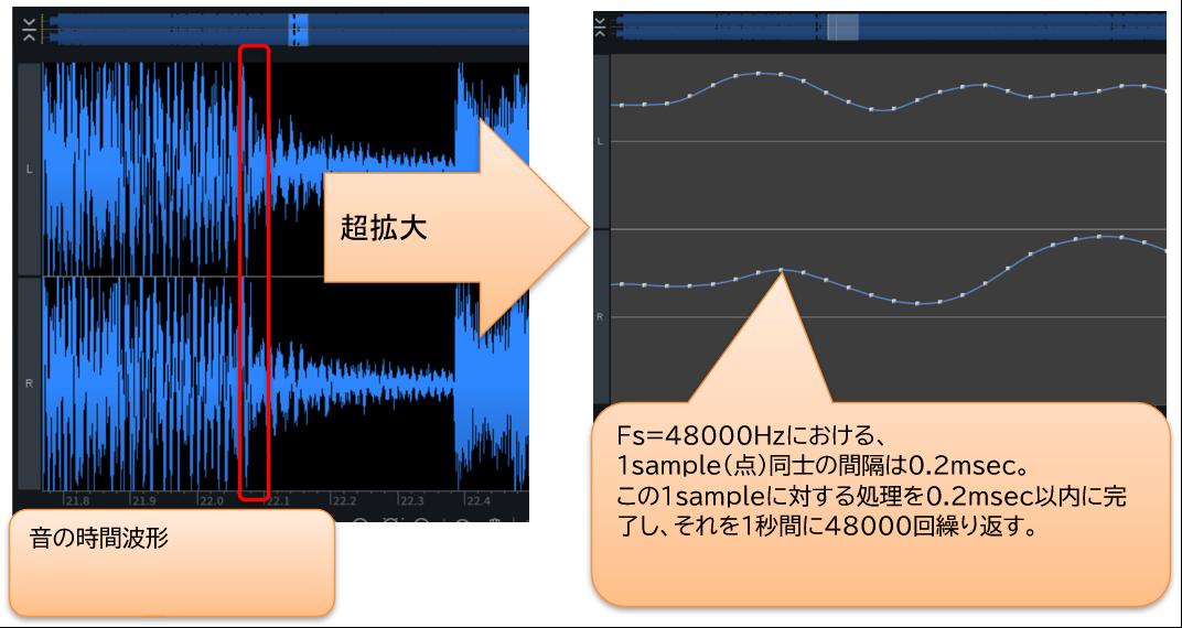 f:id:kanpyo:20210227002434p:plain