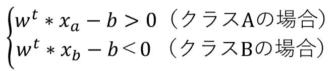 f:id:kanriyou_h004:20200531122409p:plain