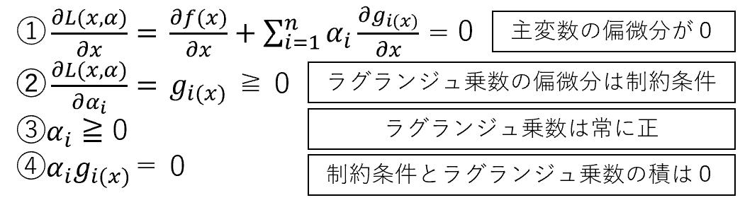 f:id:kanriyou_h004:20200531170945p:plain