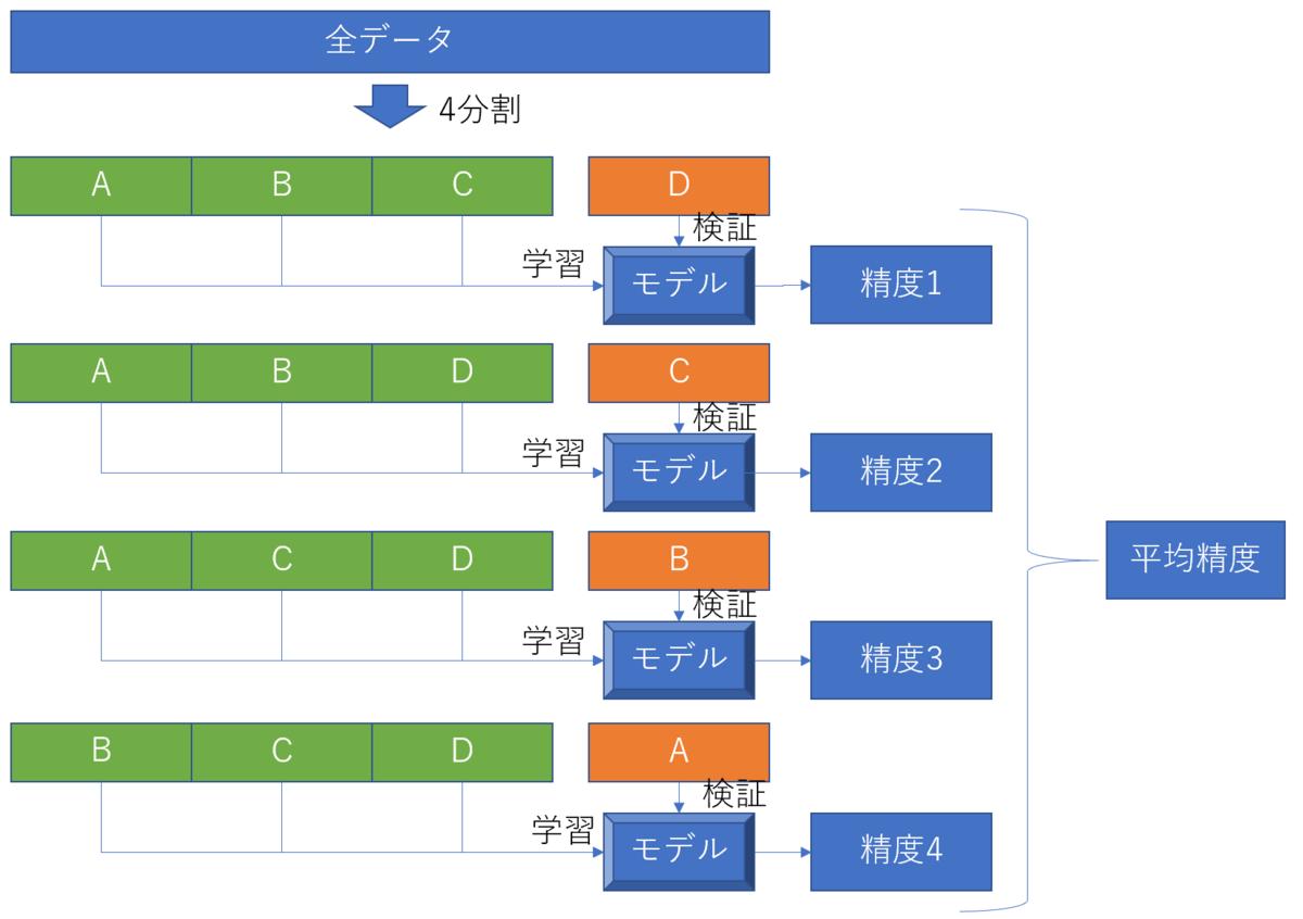 f:id:kanriyou_h004:20200616223040p:plain