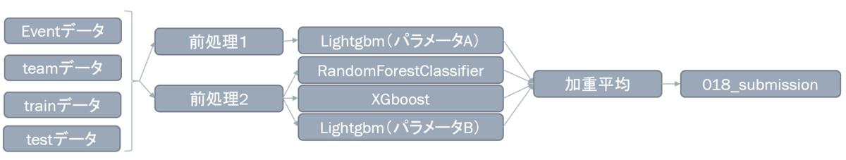 f:id:kanriyou_h004:20201019210637p:plain
