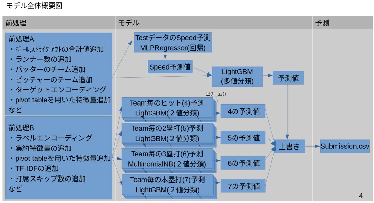 f:id:kanriyou_h004:20210608164651p:plain