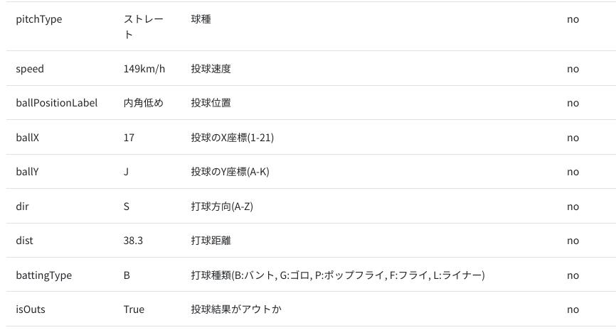 f:id:kanriyou_h004:20210608172353p:plain