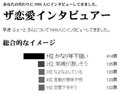 f:id:kanro-neko:20080305155914p:image