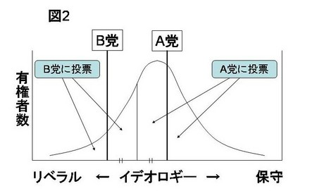 f:id:kanryo:20051001112712j:image