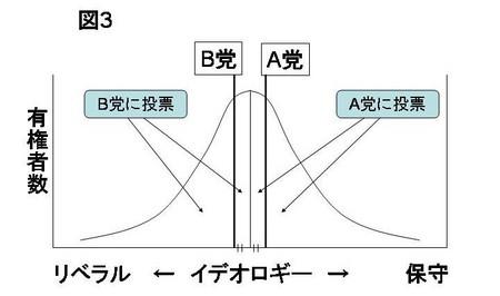f:id:kanryo:20051001112753j:image