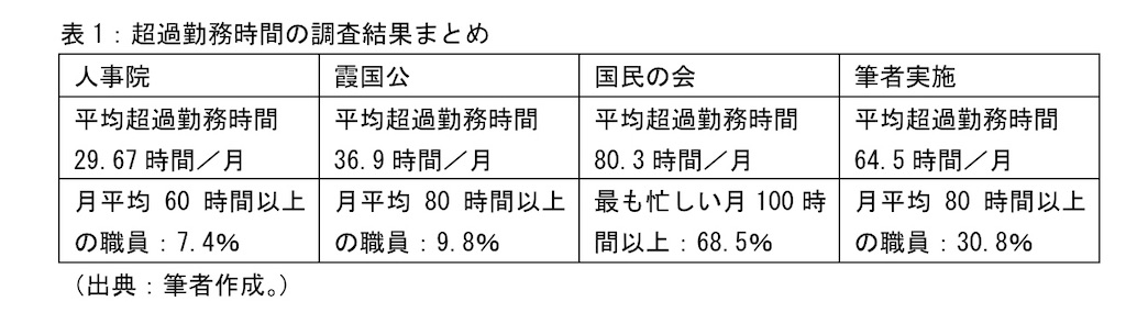 f:id:kanryo_blog:20200801171312j:image