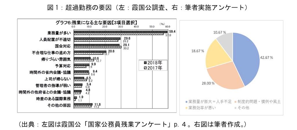 f:id:kanryo_blog:20200801172728j:image