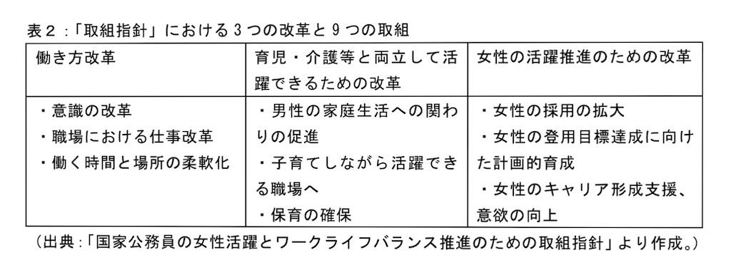 f:id:kanryo_blog:20200801180219j:image