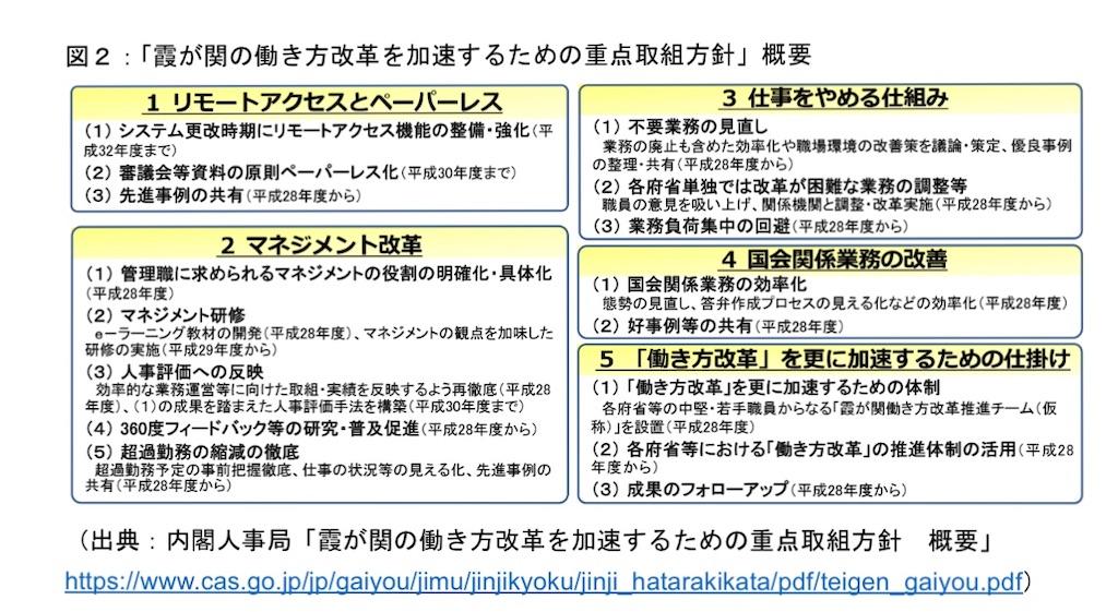 f:id:kanryo_blog:20200801194611j:image