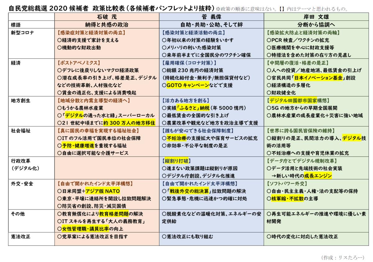 f:id:kanryo_blog:20200912145950p:plain