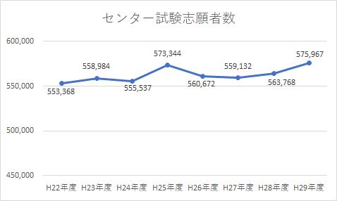 f:id:kanryo_blog:20210501192317p:plain