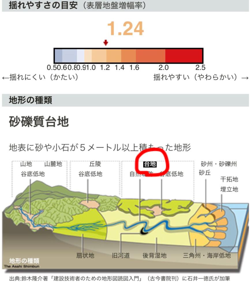 f:id:kansai_banzai:20170314125259p:plain
