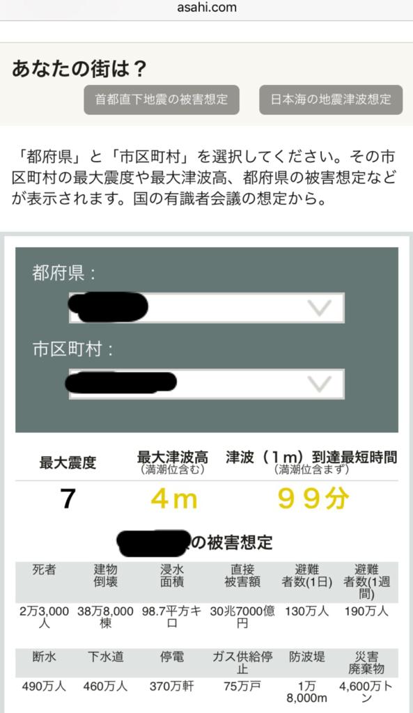 f:id:kansai_banzai:20170314125348p:plain