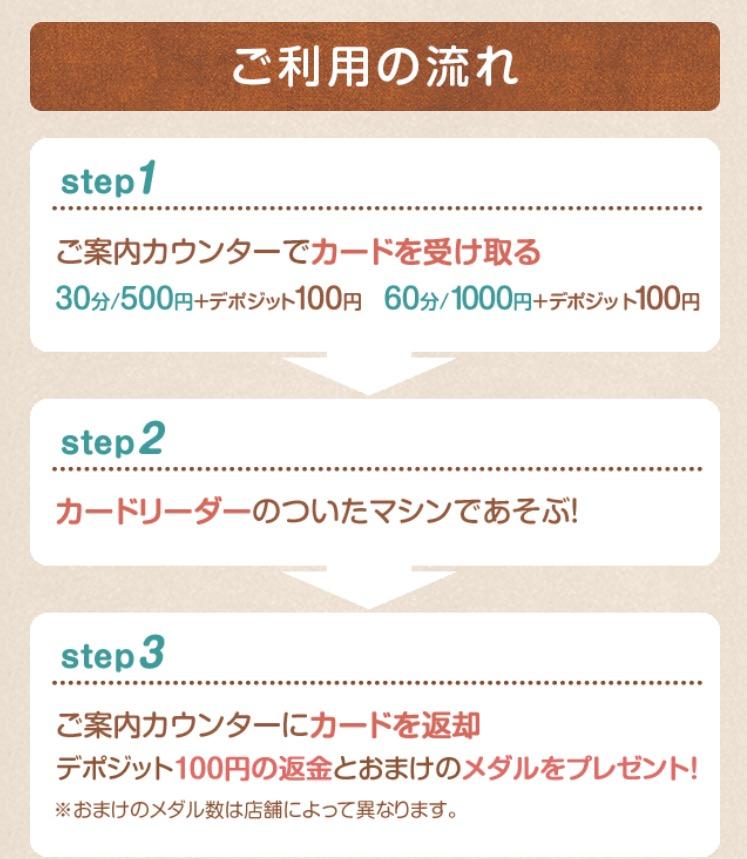 f:id:kansai_banzai:20170406215752p:plain