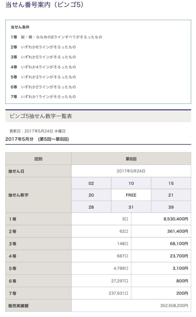f:id:kansai_banzai:20170525145521p:plain