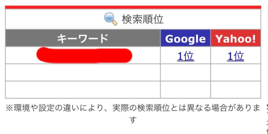 f:id:kansai_banzai:20170531181617p:plain