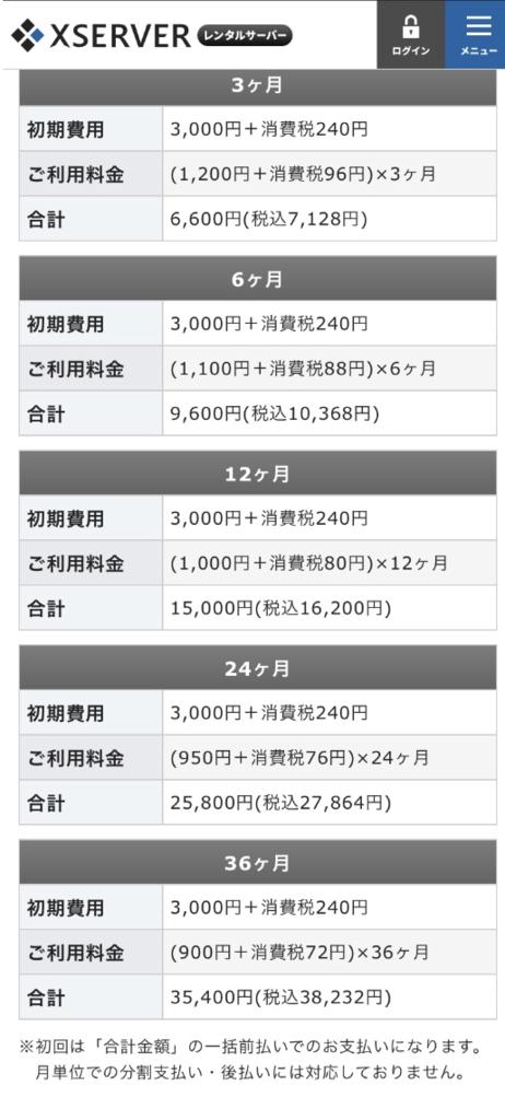 f:id:kansai_banzai:20170728020107p:plain